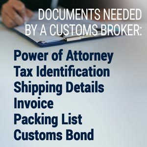 documentation required for customs clearance in