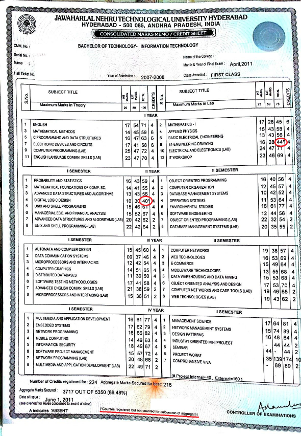document checklist for canada pr