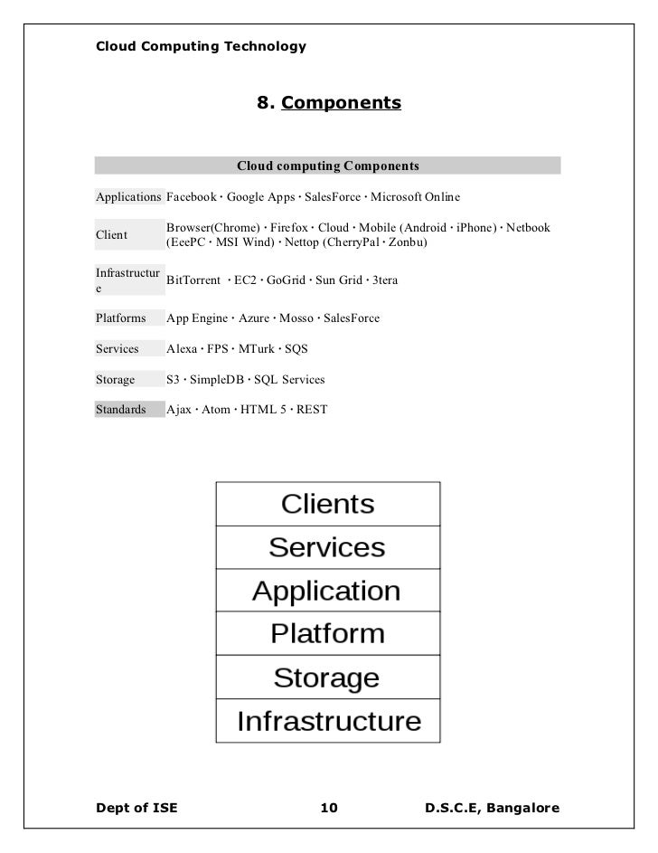 sun grid engine documentation