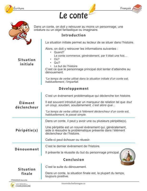faire un document pdf avec plusieurs pages