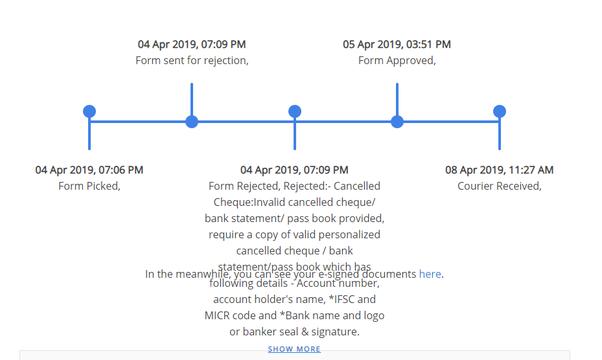 what is e aadhar document open password