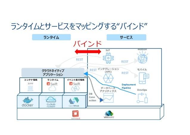 ibm bluemix api connect documentation