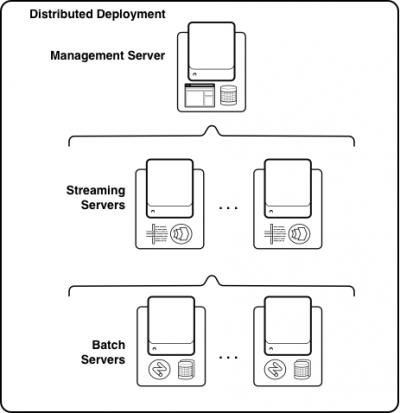 antidote 9 deployment documentation