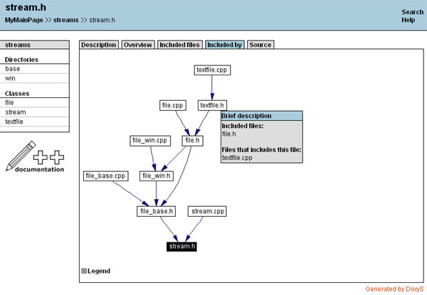 c code documentation tool