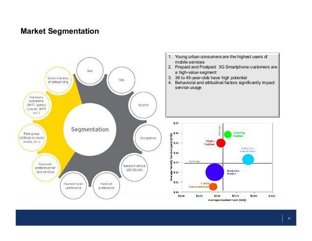 esri tapestry segmentation documentation