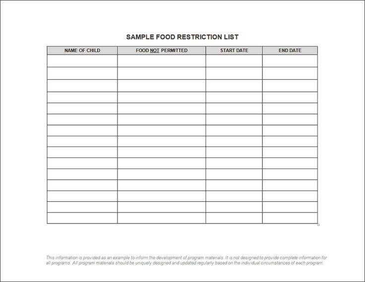 food allergy action plan word document