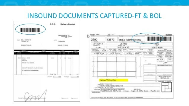 integrated document management in multimedia