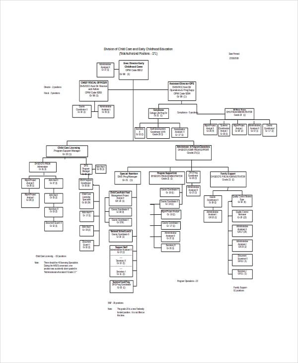 it organization documentation template