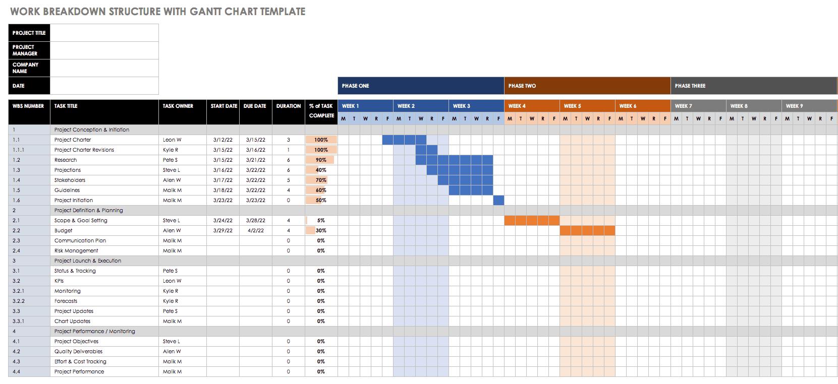 low level design document template cisco