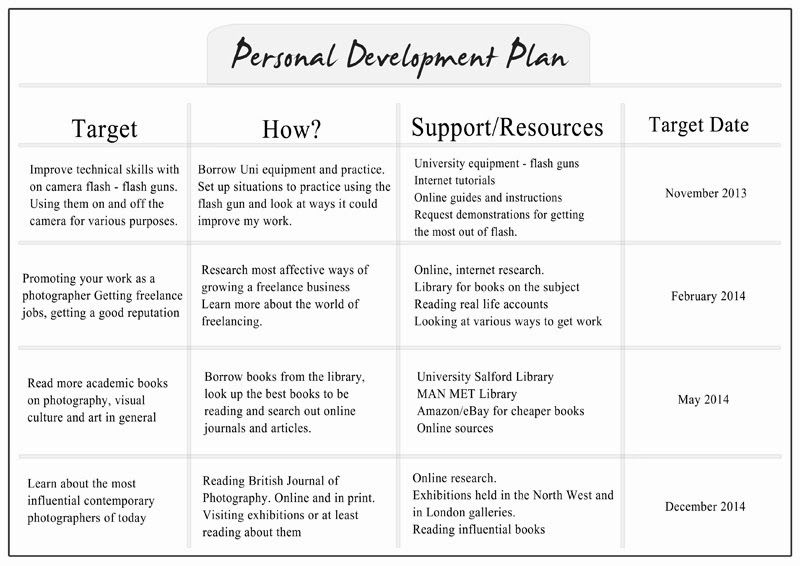 personal development plan template word document