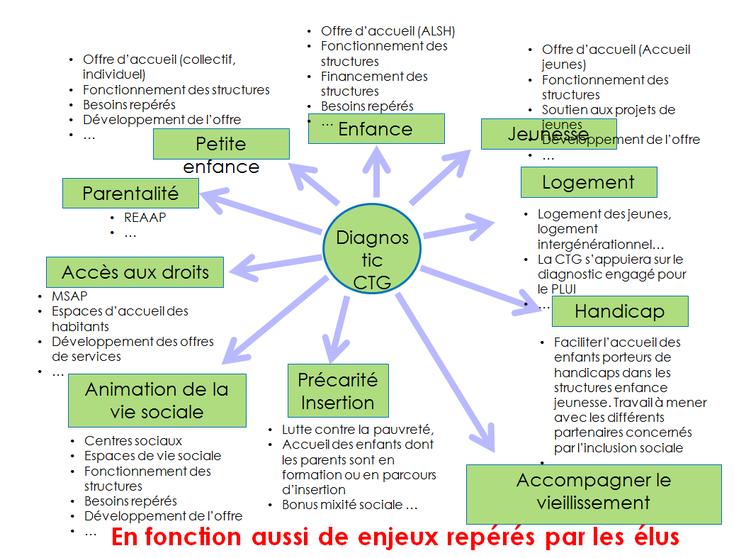 presentation document de 50 pages