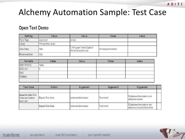 sample poc document for automation testing