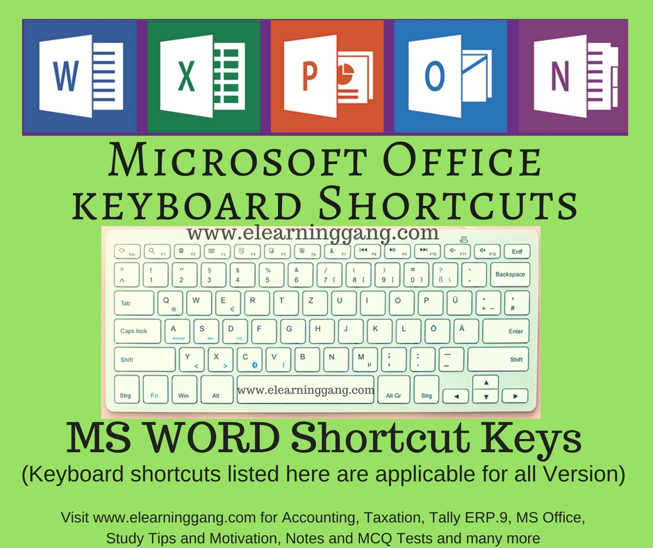 shortcut key to save a document