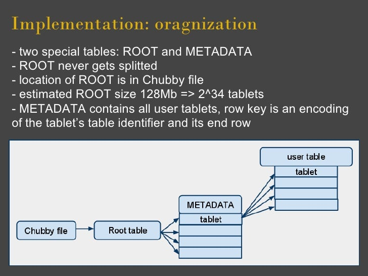 what is apache document root